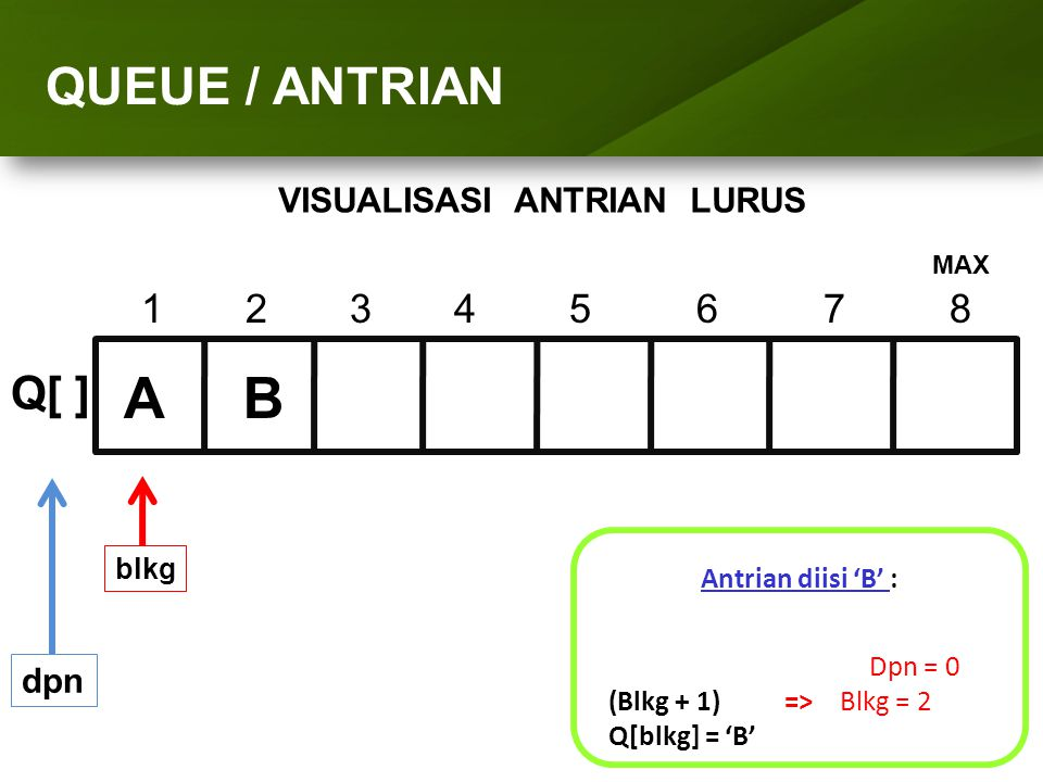 ARRAY (LARIK) A B QUEUE / ANTRIAN Q[ ] 1 2 3 4 5 6 7 8